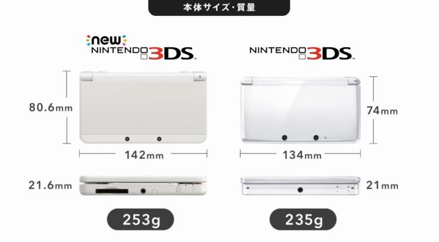 Neue 3DS-Modelle angekündigt-05