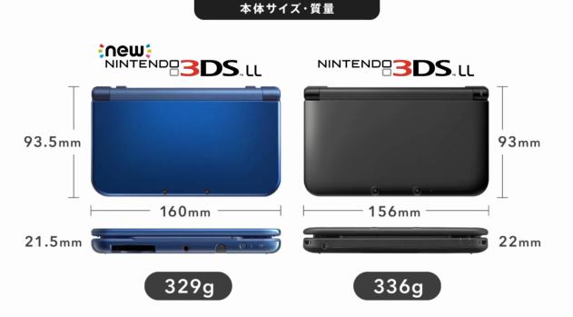 Neue 3DS-Modelle angekündigt-06