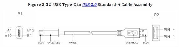 USB3_1-Adapter