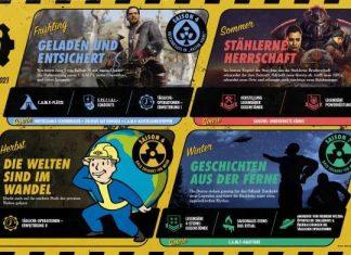 Bethesda enthüllt die Roadmap 2021 für Fallout 76